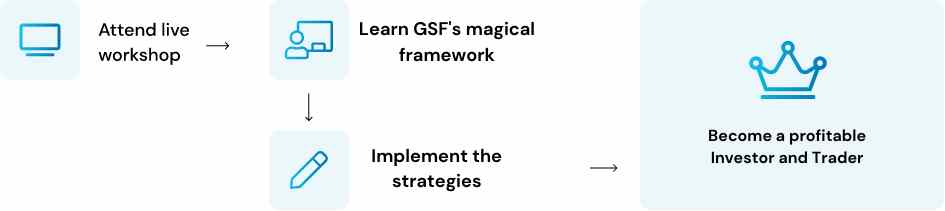 GSF's (2)-compressed (1)
